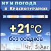 GISMETEO RU: Погода в Краснотуранске на неделю